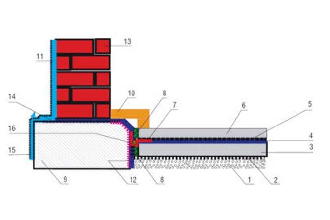 Na co zwrócić uwagę przy hydroizolacji fundamentów i piwnic. Budynki podpiwniczone
