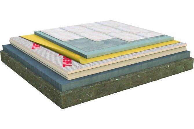 Izolacja THERMANO na tle innych materiałów izolacyjnych