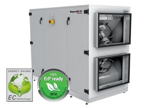 Centrala kompaktowa SupraBox Comfort …H