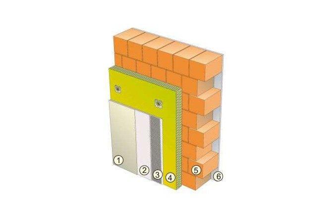 Ile warstw ściany?