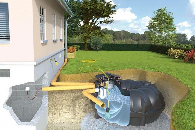 Jak zgromadzić i wykorzystać wodę deszczową w domu i ogrodzie?