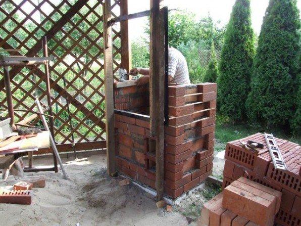Budowa grilla
