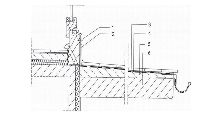 Hydroizolacje balkonów i tarasów
