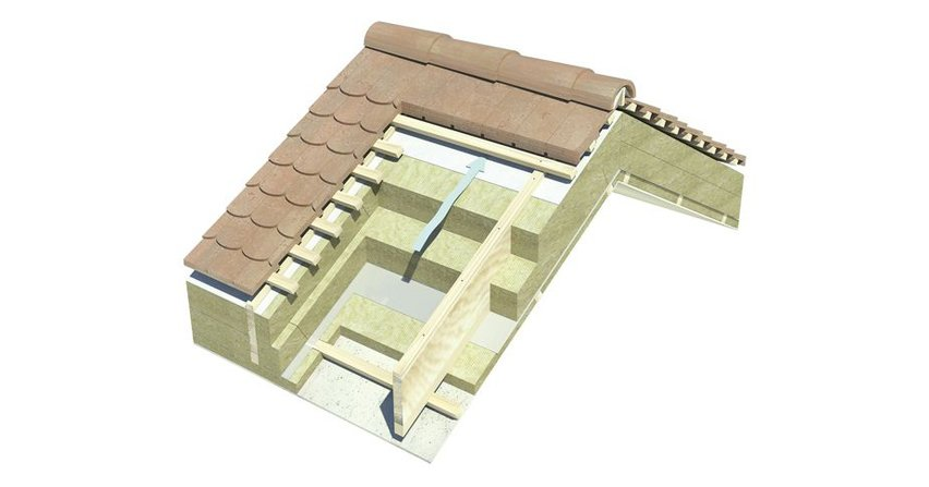 Jak samodzielnie zaizolować dach tak, aby było to efektywne i opłacalne?