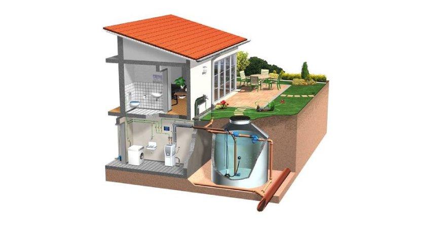Jak wykorzystać wodę deszczową w domu - elementy instalacji