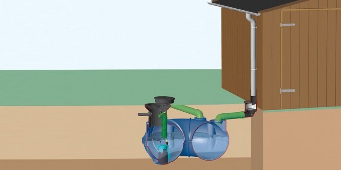 Jakość wody deszczowej i sposoby jej oczyszczania