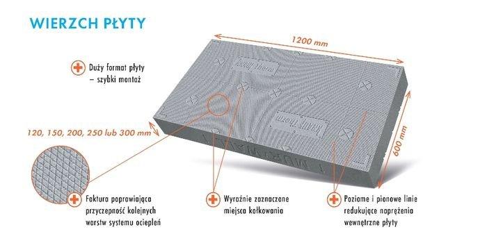 Nowe grubości płyt styropianowych ETIXX Fasada λ 31