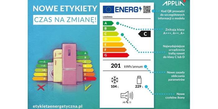Od 1 września nowe etykiety energetyczne na oświetleniu