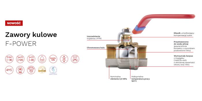 Zawory kulowe F-Power firmy Ferro – ekologia w branży armatury wodnej