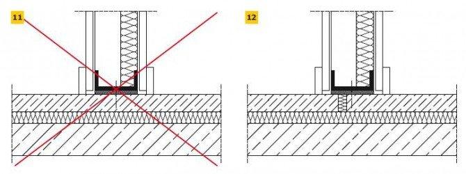 Rys. 11–12. Przykład błędów popełnianych podczas posadowienia ścian lekkich na szkielecie z kształtowników zimnogiętych na podłodze pływającej: rozwiązanie błędne (11) oraz prawidłowe (12)