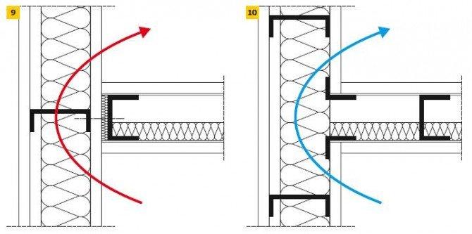 Rys. 9–10. Przykład błędów popełnianych podczas wykonywania połączeń ścian lekkich na szkielecie z kształtowników zimnogiętych: rozwiązanie błędne (9) i prawidłowe (10)