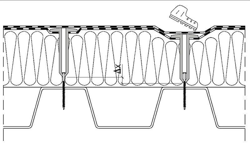 Ilustracja graficzna efektu teleskopowego mocowania; rys. DAFA