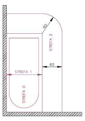 Wymiary stref ochronnych w pomieszczeniu kąpielowym: bez ścianki działowej.
