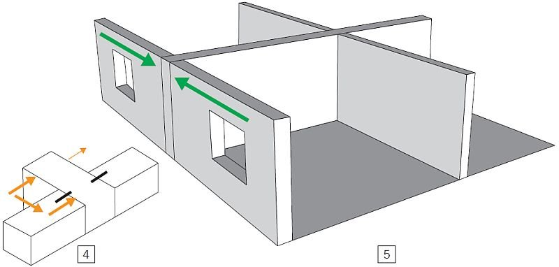 Rys. 4–5. Ściany wzajemnie prostopadłe – ściana wewnętrzna przecina ścianę zewnętrzną (połączenie bardzo korzystne ze względu na izolacyjność akustyczną); rys. H+H Silikaty