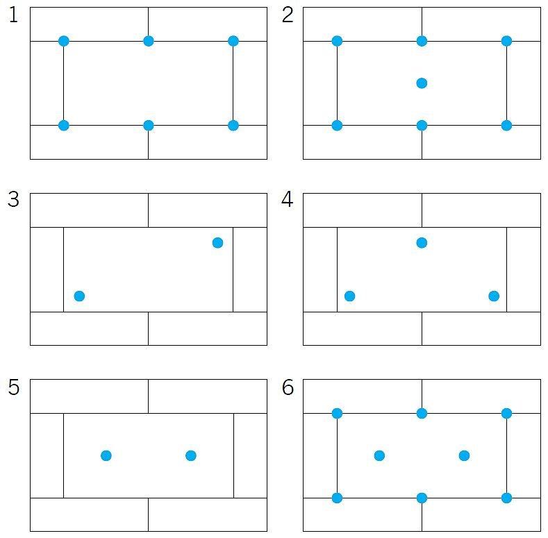 Rys. 1–6. Schematy rozmieszczenia minimalnej liczby łączników mechanicznych na płytach styropianowych albo z wełny mineralnej. W przypadku płyt o wymiarach 50×100 cm (głównie z EPS), schematy przedstawione na rys. 1, 3 i 5 dają liczbę łączników 4 szt./m<.