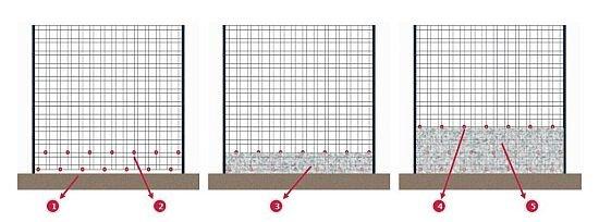 Przestrzenie powstałe między równoległymi panelami należy wypełniać wybranym materiałem równomiernie i systematycznie, od dołu do góry.