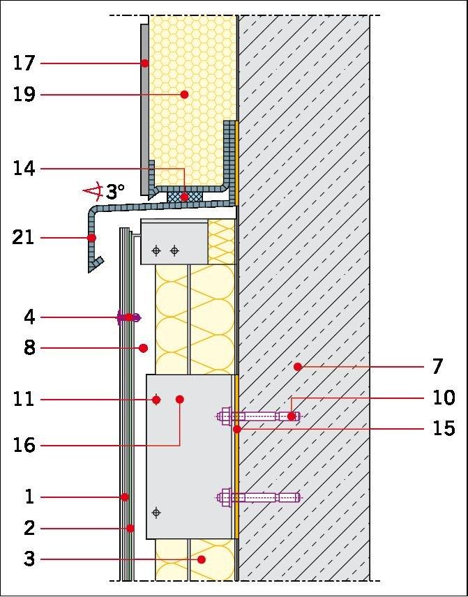 Rys. 7. Detal wykonania elewacji wentylowanej na ruszcie z aluminium: połączenie z elewacją ETICS. Objaśnienia: 1 – okładzina elewacyjna, 2 – taśma EPDM, 3 – wełna mineralna z welonem szklanym, 4 – łącznik płyty, 7 – ściana konstrukcyjna, 8 – szczelina w.