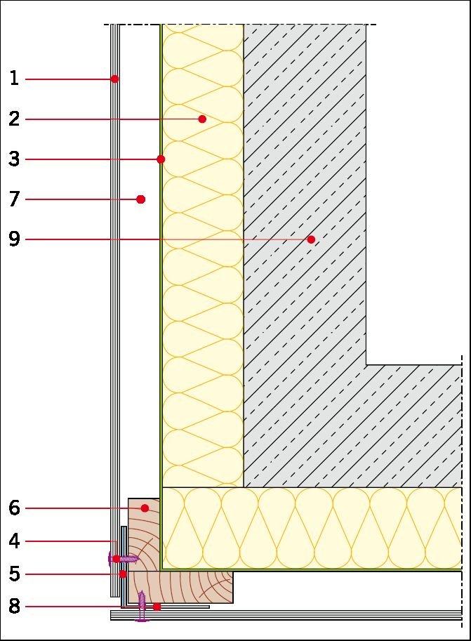 Rys. 8. Detal wykonania elewacji wentylowanej na ruszcie drewnianym: naroże zewnętrzne. Objaśnienia: 1 – okładzina elewacyjna, 2 – wełna mineralna, 3 – membrana paroprzepuszczalna, 4 – łącznik płyty, 5 – taśma EPDM, 6 – element konstrukcji pionowy, 7 – s.