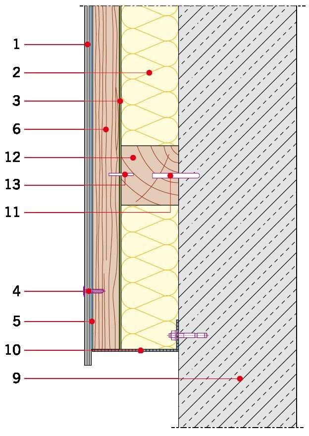 Rys. 9. Detale wykonania elewacji wentylowanej na ruszcie drewnianym: połączenie elewacji z cokołem. Objaśnienia: 1 – okładzina elewacyjna, 2 – wełna mineralna, 3 – membrana paroprzepuszczalna, 4 – łącznik płyty, 5 – taśma EPDM, 6 – element konstrukcji p.