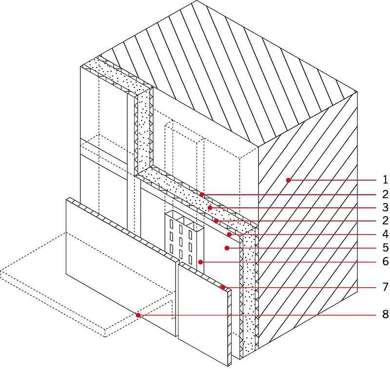 RYS. Zastosowanie izolacji typu VIP jako ocieplenie od wewnątrz: 1 - ściana zewnętrzna, 2 - obudowa izolacji próżniowej, 3 - VIP, 4 - paroizolacja, 5 - powierzchnia paroizolacji, 6 - pionowy profil mocowany do podłogi i sufitu, 7 - sucha zabudowa w posta.