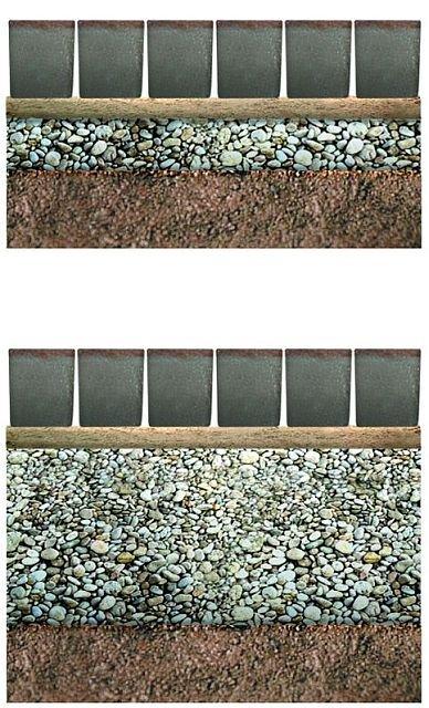 Grubość poszczególnych warstw podbudowy również zależy od przyszłego użytkowania nawierzchni. Warstwa kruszywa na gruncie rodzimym może mieć 10-20 cm (rysunek górny). Tam, gdzie będą poruszać się samochody powinna mieć 25-40 cm (rysunek dolny).