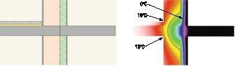 Rys. 2. Połączenie płyty balkonowej ze stropem (brak ocieplenia)