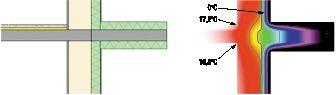 Rys. 5. Połączenie płyty balkonowej ze stropem (ocieplenie płyty podniebienia i górnej części – styropian 10 cm)