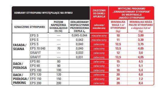 tabela austrotherm