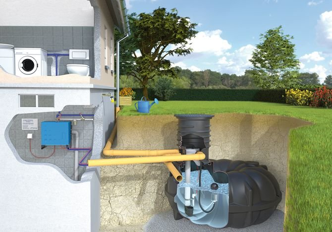 system domowy centrala deszczowa