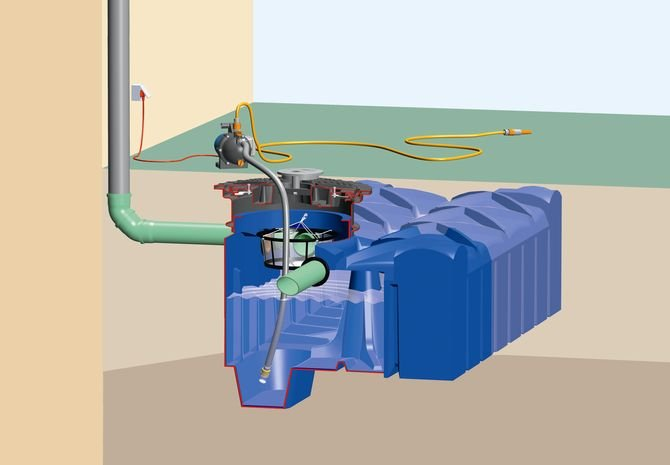 system ogrodowy pompa samozasysajaca