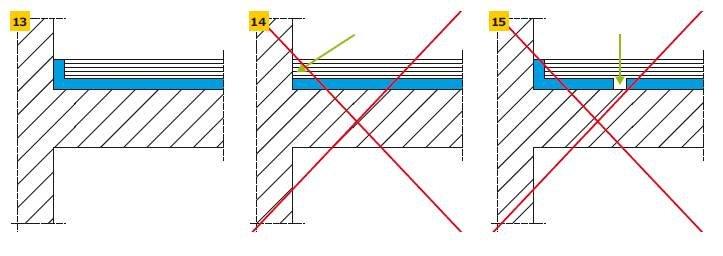 Rys. 13–15. Przykłady błędów w wykonawstwie podłóg pływających: brak lub niewłaściwe wykonanie izolacji przyściennej (13), przerwy lub mostki akustyczne w warstwie izolacji przeciwdrganiowej (14, 15)
