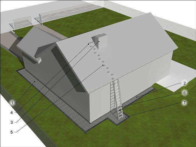 """Opaska brukowa - dodatkowe funkcje 1. Poszerzona do 100 cm szerokości opaska stanowiąca dodatkowe """"techniczne"""" przejście między garażem a ogrodem 2. Opaska brukowana o standardowej szerokości 40 cm 3. Komin 4. Ława kominiarska 5. Stopnie kominiarskie 6. Drabina przystawiona do okapu na wysokości 3,5 m, okap wysunięty 40 cm przed lico ściany 7. Lokalne poszerzenie opaski do 150 cm"""