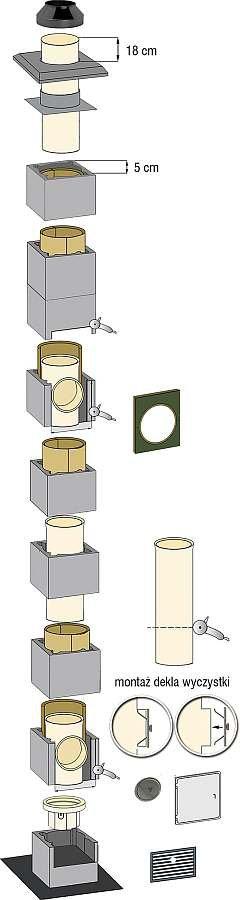 komin systemowy rys3