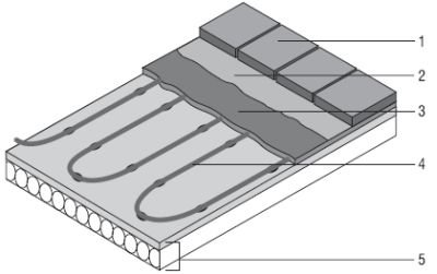 ekspert budowlany elektryczne ogrzewanie podlogowe2
