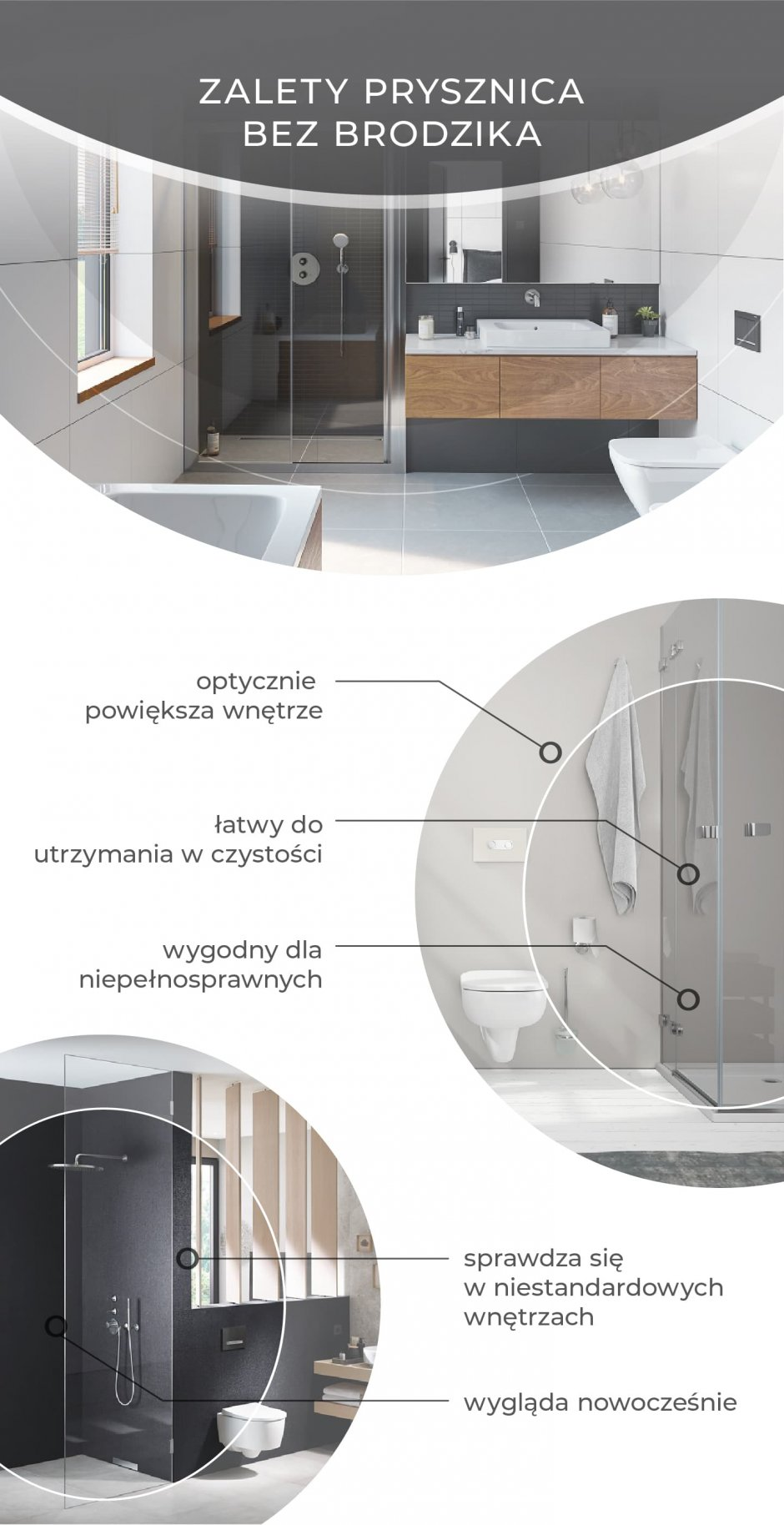Łazienka bez brodzika
