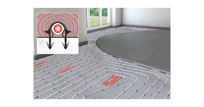 Wodne niskotemperaturowe systemy ogrzewania podłogowego z trwałych i szczelnych przewodów wielowarstwowych dają gwarancję trwałości instalacji. Fot. Roth