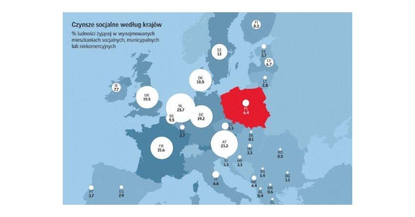 Warto zainwestować w mieszkalnictwo socjalne Fot. Europejska Fundacja na rzecz Poprawy Warunków Życia i Pracy