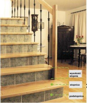 ekspert budowlany atlas schody opis