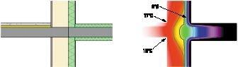 Rys. 4. Połączenie płyty balkonowej ze stropem (ocieplenie płyty podniebienia i górnej części - styropian 5 cm)