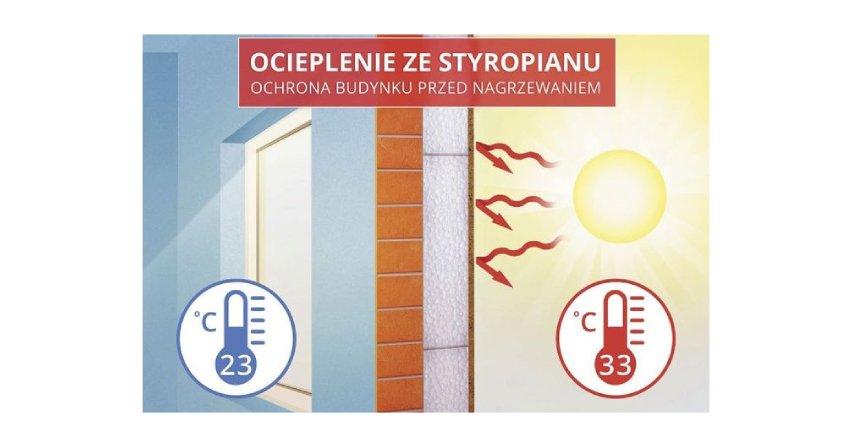Dlaczego ocieplenie domu chroni przed upałem? Fot. PSPS