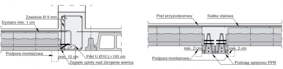 rector stropy 11