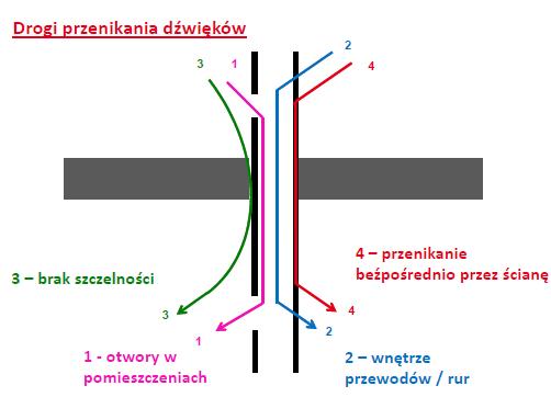 system rector fot8