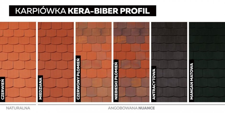 creaton polska kera biber profil2